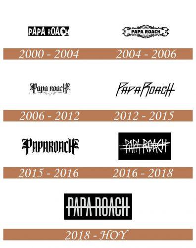 Historia del logotipo de Papa Roach
