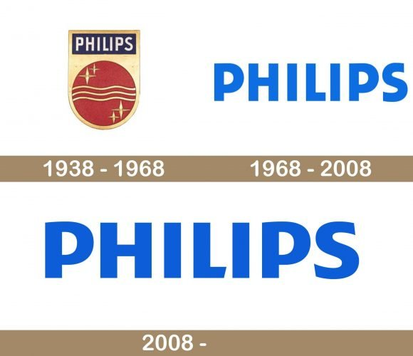 Philips Logo history