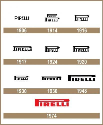 Pirelli logo historia