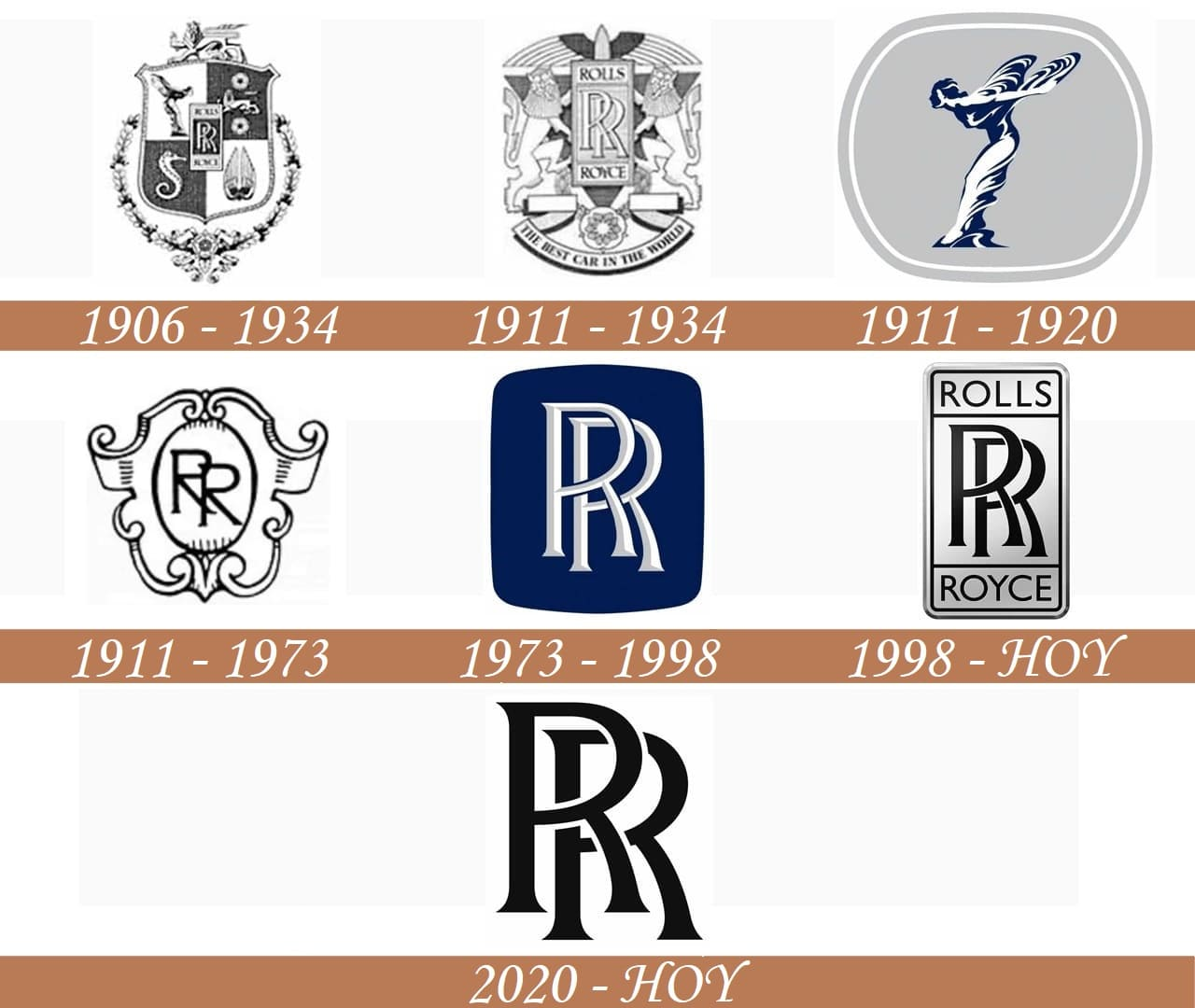Logo Rolls Royce Valor Historia Png Vector