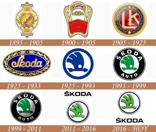 Historia del logotipo de Skoda