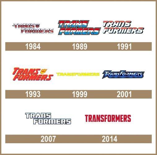 Transformers logo historia
