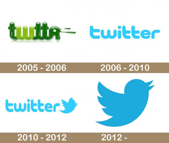 Twitter Logo history