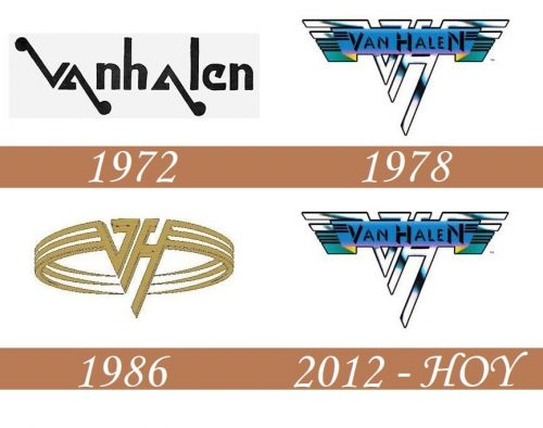 Historia del logotipo de Van Halen