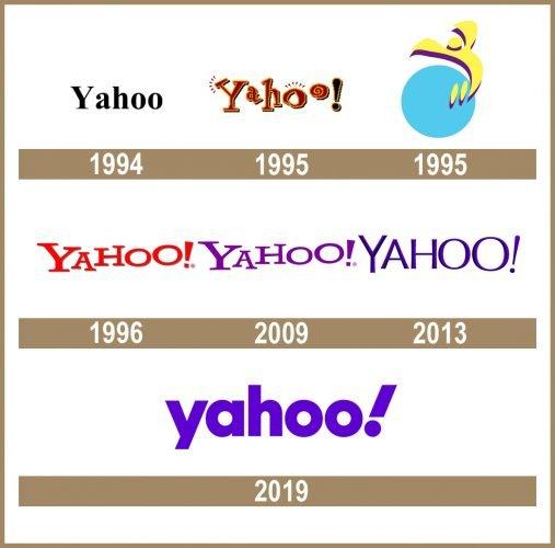 Yahoo logo historia