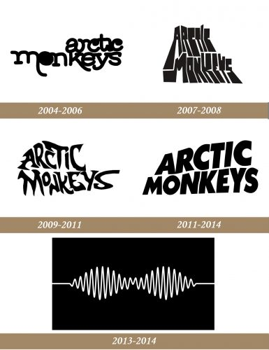 Arctic Monkeys Logo history