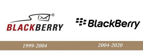 Blackberry Logo history