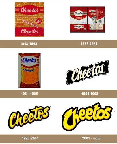 Cheetos Logo history