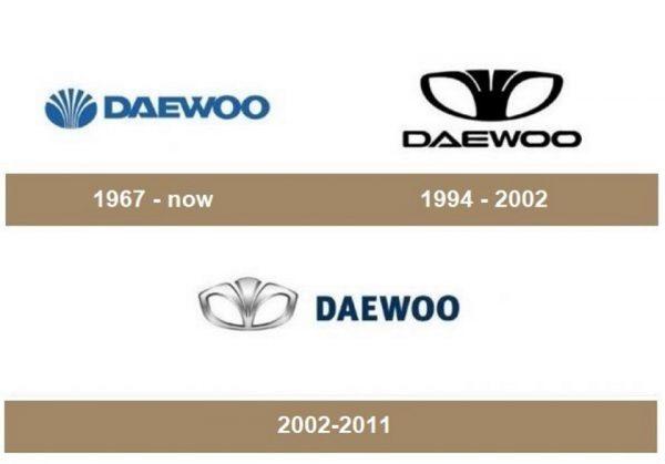 Daewoo Logo history