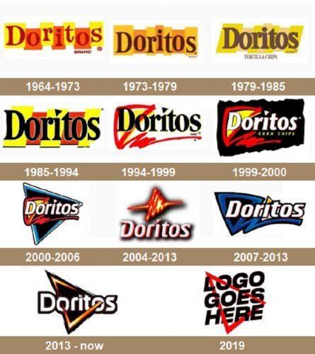 Doritos Logo history
