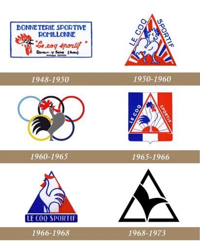 Le Coq Sportif Logo history1
