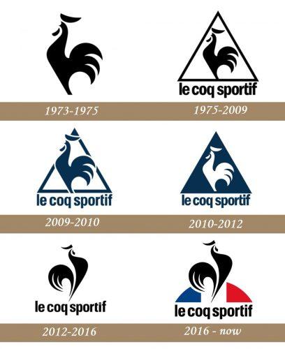 Le Coq Sportif Logo history2