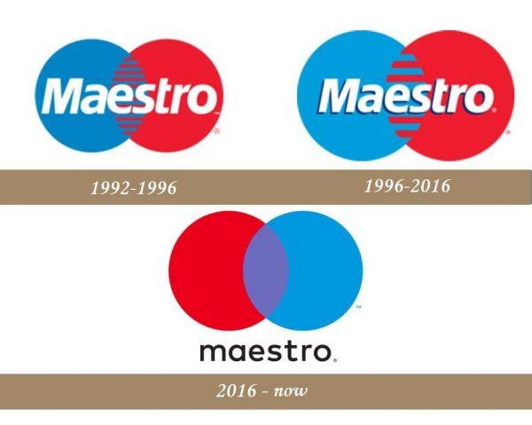 Maestro Logo history