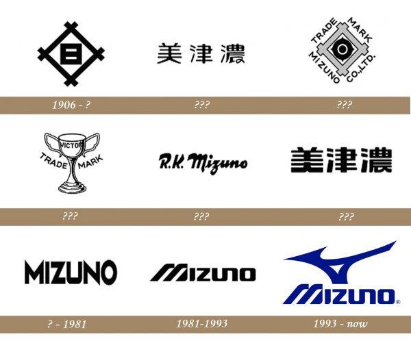 Mizuno Logo history