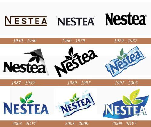 Historia del logotipo de Nestea