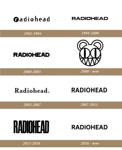 Radiohead Logo history
