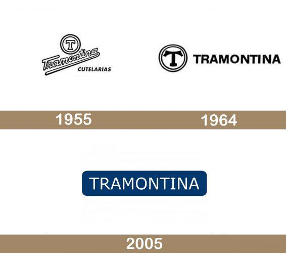 Tramontina Logo history
