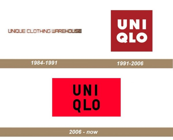 Uniqlo Logo history