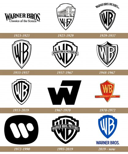 Warner Bros Logo history