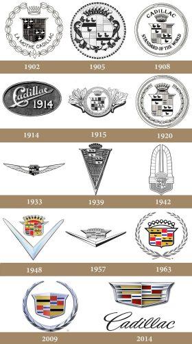 cadillac logo history