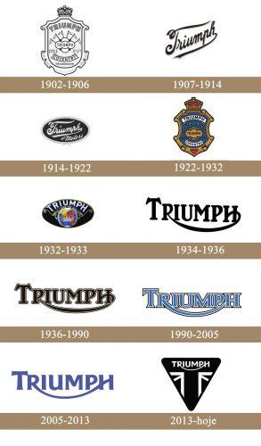 triumph logo history