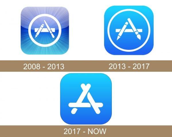 App Store logo historia