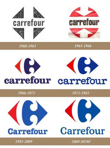 Carrefour Logo history