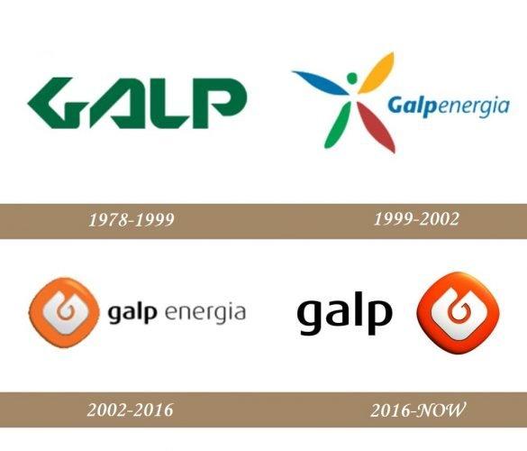 Galp Logo history