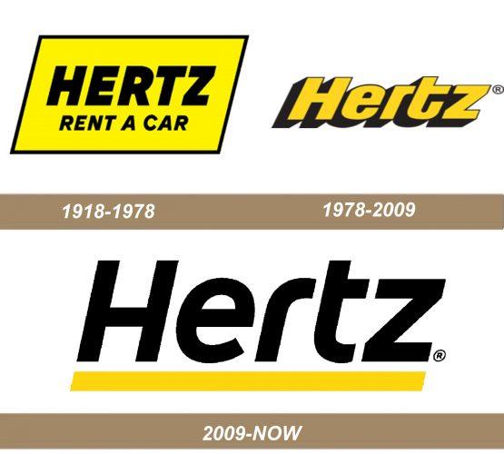 Hertz Logo history