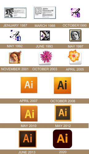 Illustrator logo historia