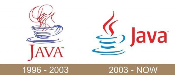 Java logo historia