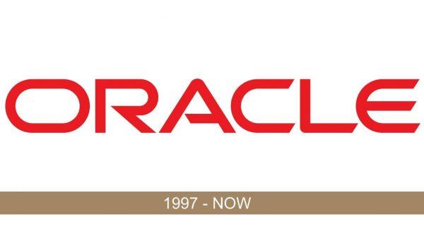 Oracle logo historia