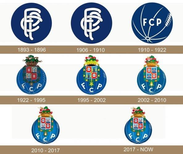 Porto logo historia