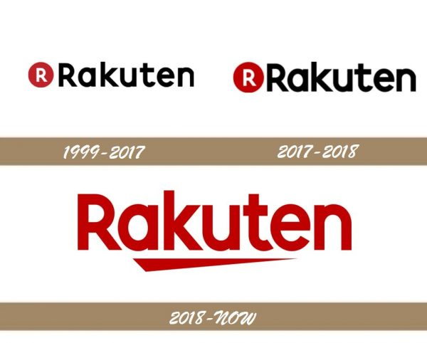 Rakuten Logo history