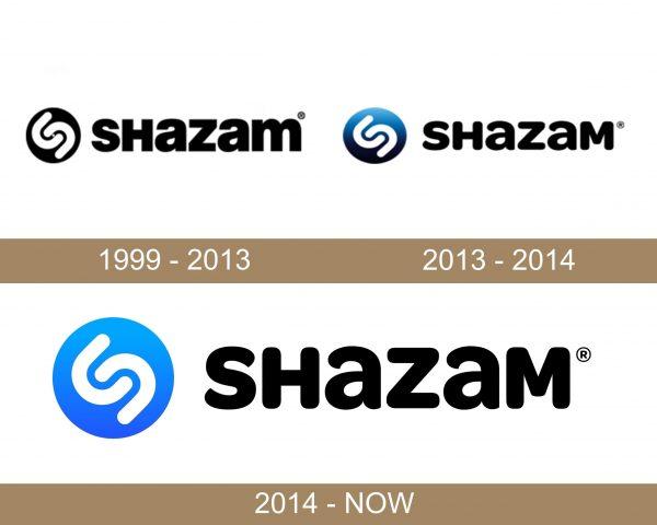 Shazam logo historia
