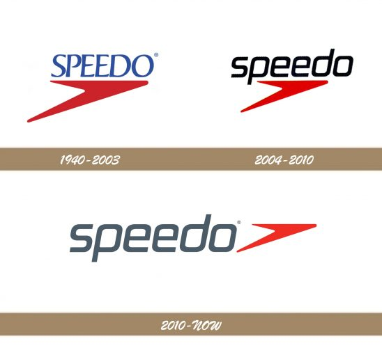 Speedo Logo history