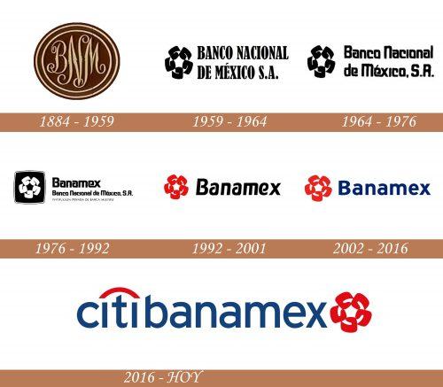 Historia del logotipo de Citibanamex