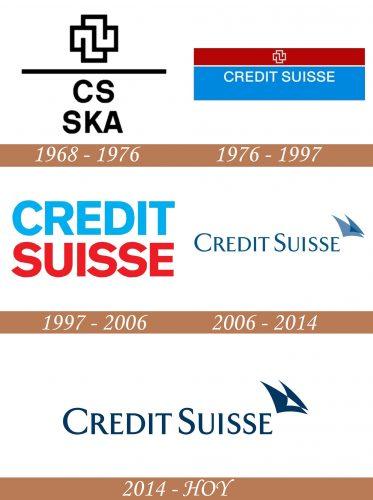 Historia del logotipo de Credit Suisse