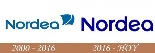 Historia del logotipo de Nordea