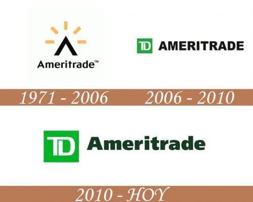Historia del logotipo de TD Ameritrade