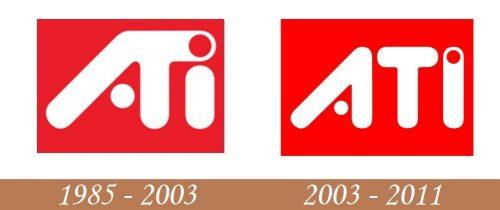 Historia del logotipo de ATI