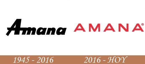 Historia del logotipo de Amana