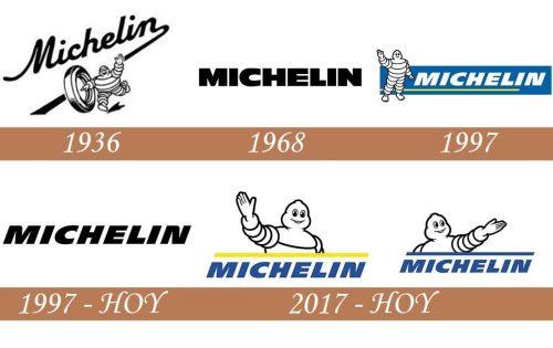 Historia del logotipo de Michelin