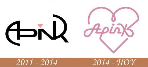 Historia del logotipo de Apink