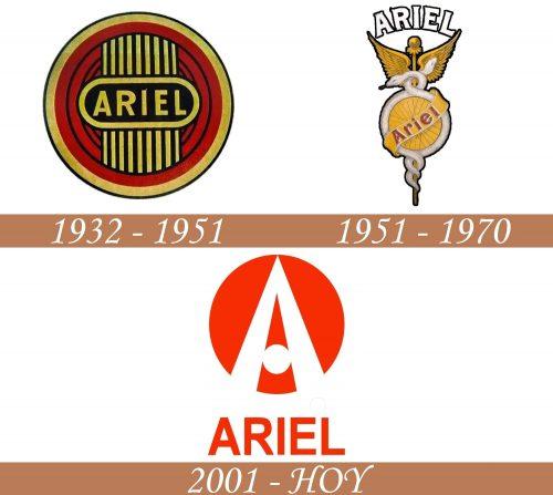 Historia del logo de Ariel