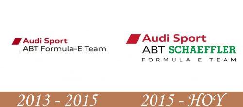 Historia del logotipo de Audi Sport