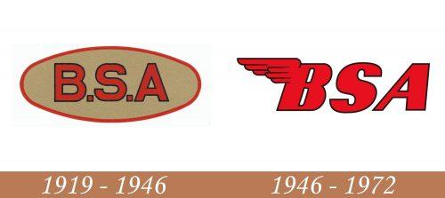 Historia del logotipo de BSA