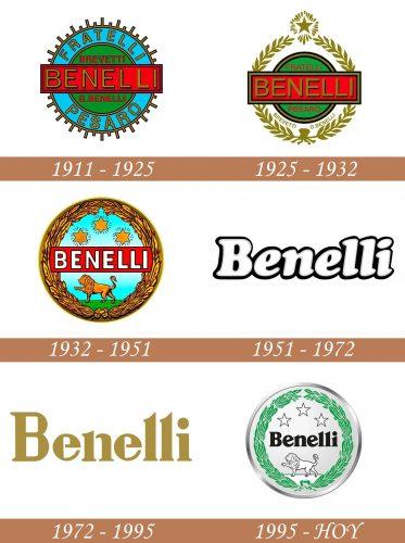 Historia del logotipo de Benelli