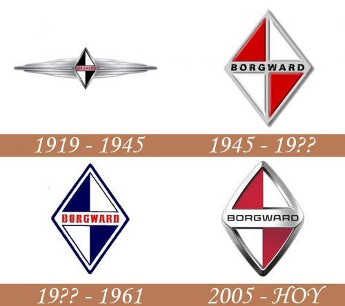 Historia del logotipo de Borgward
