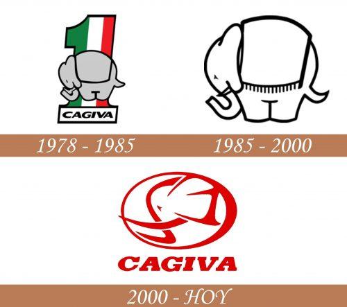 Historia del Logo de Cagiva
